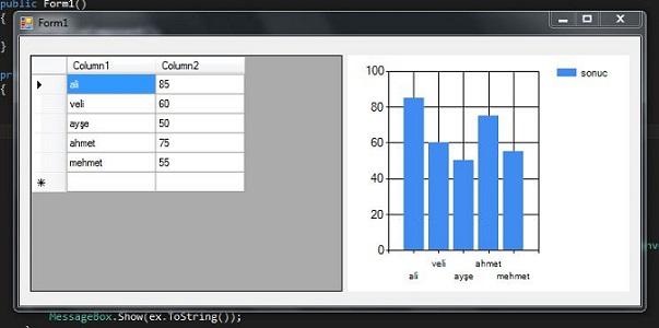 datagridview-grafik